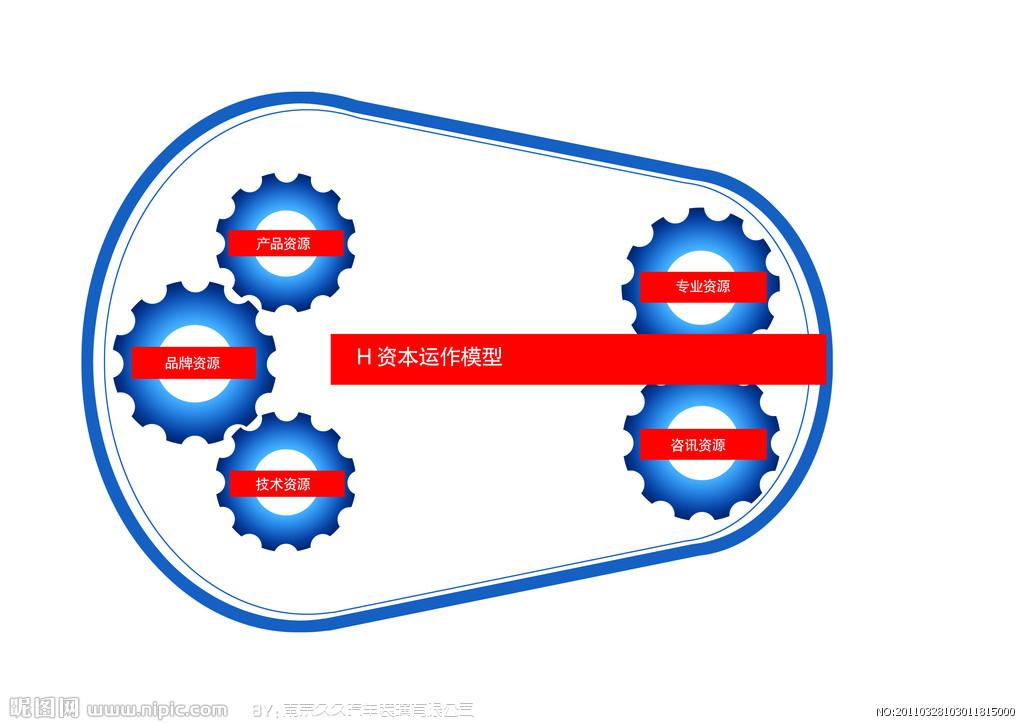 資本運作模式培訓百科_純資本運作模式培訓_資本運營_虛擬經濟