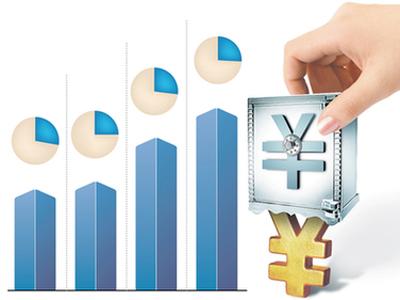 成本管理培训百科_成本会计_管理会计_成本核算